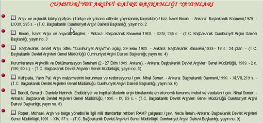 Excerpt of entries under Republican Archives (CUMHURIYET ARSIVI DAIRE BASKANLIGI YAYINLARI)