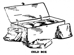 sketch of haystove used as cold box
