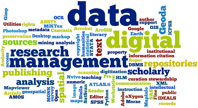 Word cloud featuring words such as, digital, data, and scholarly