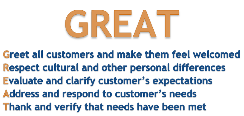 Captivating GREAT: Customer Service Guidelines  Excellent Customer Service